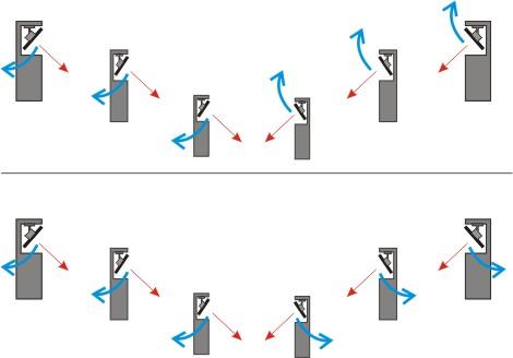 Pan Bewegung Tilt: oben gegenüber aufgestellte Scans leuchten bei Pan-encoder-bewegung in die entgegengesetzte Richtung. Unten wurden der Pan Bereich invertiert. Auch die gegen-überliegnden Scans leuchten in die gleiche Richtung (z.B. in die Zuschauer)