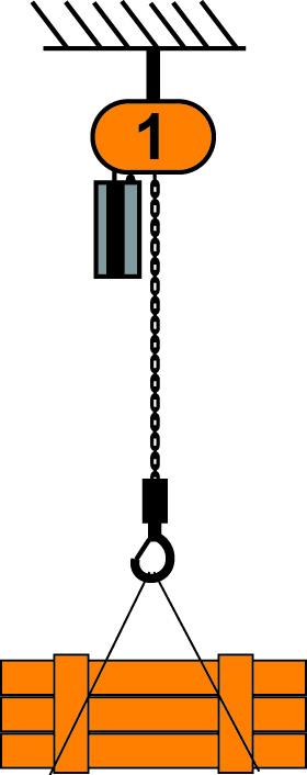 Lastfallmatrix_symbole_Einzellast_VS01