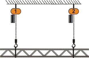 Lastfallmatrix_symbole_Streckenlast_VS02