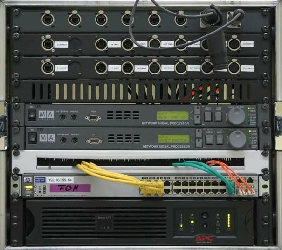 USV Unterbrechungs-freie Strom Versorgung im Node-Rac